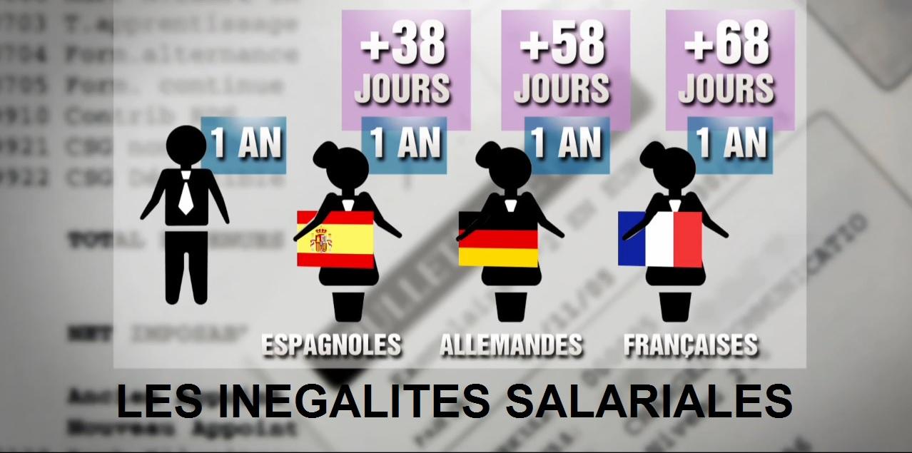 Le Temps De Travail Et L'égalité Salariale
